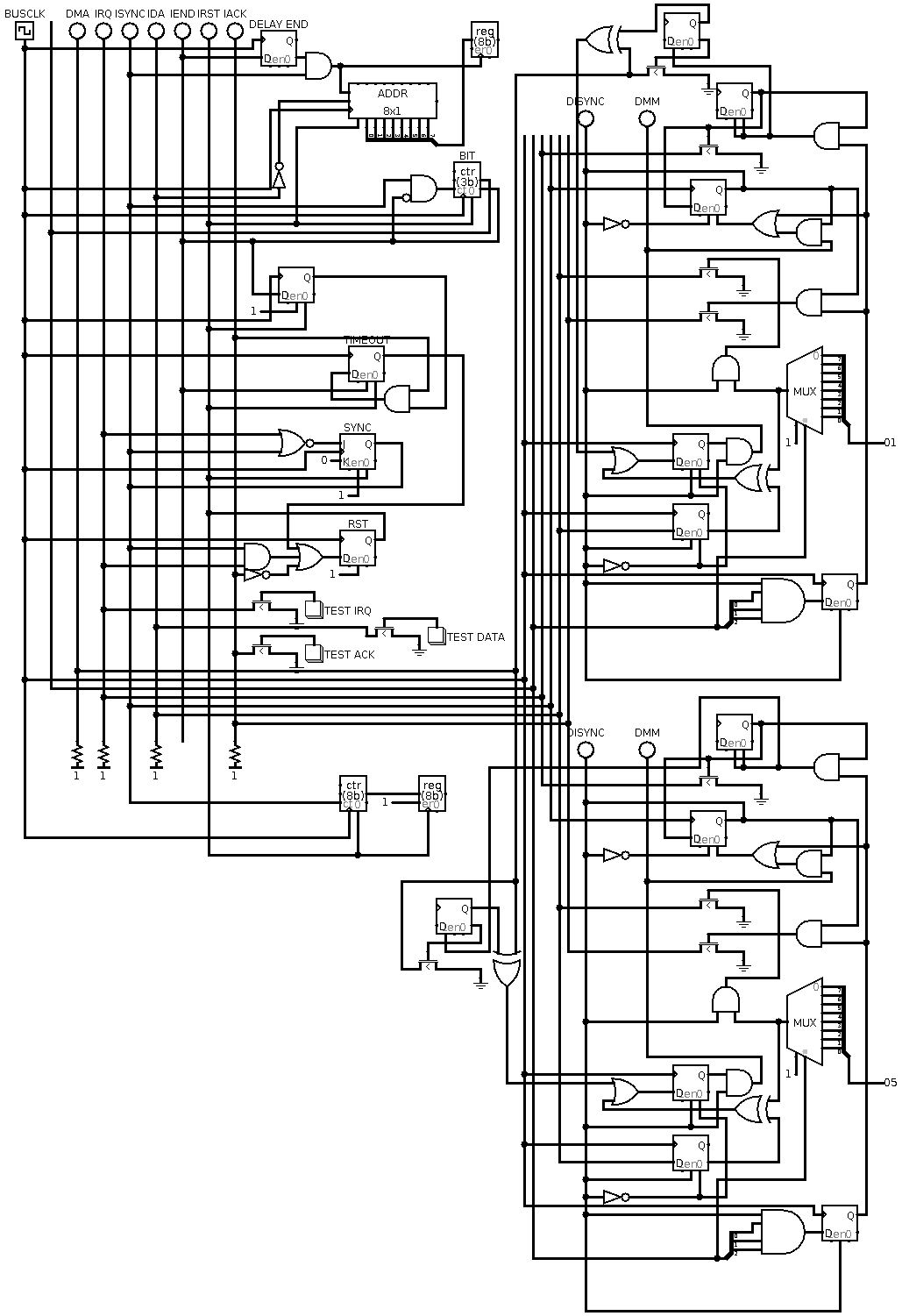 Interrupt Controllers From Logic Gates Blogospheric Refraction And Diagrams Controller Using